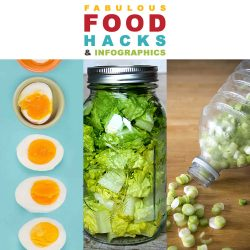 Fabulous Food Hacks and Infographics